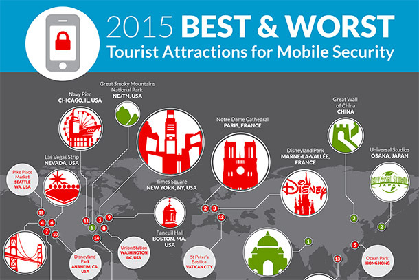 infographic about best and worst tourist attractions for wi-fi security